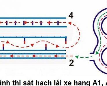 thi-bang-lai-xe-mo-to-A2- uy-tin-nhat